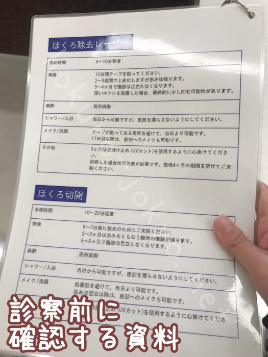 品川美容外科(品川スキンクリニック)でほくろ除去-資料