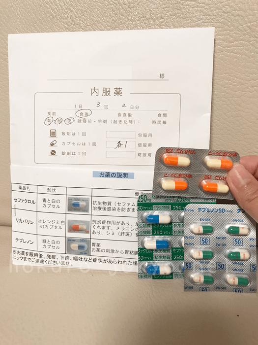 シロノクリニックの炭酸ガスレーザーでのほくろ除去-飲み薬